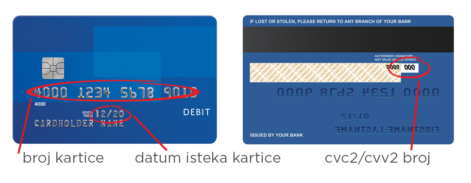 payment-card-information